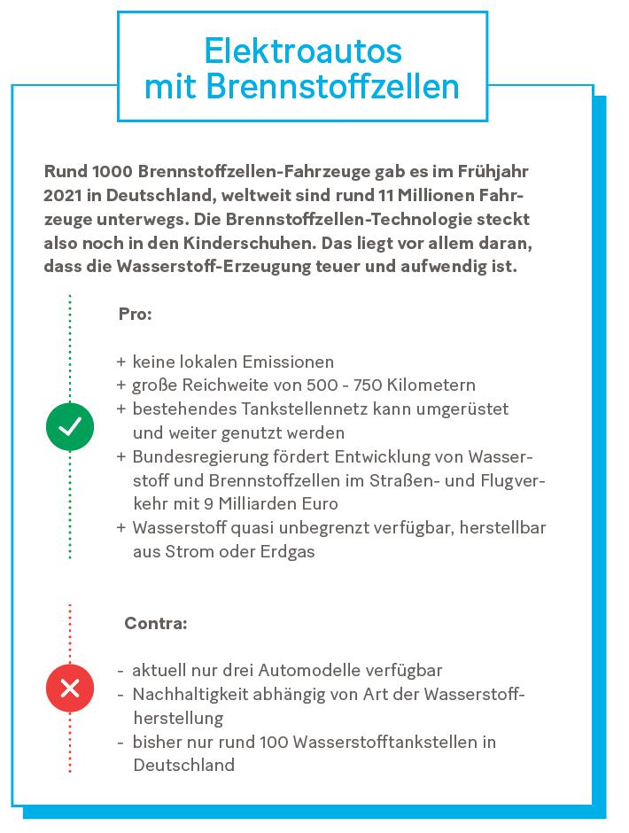 Infobox Elektroautos mit Brennstofzellen